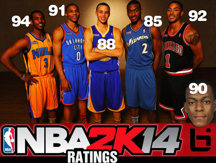 Ballislife | NBA 2k14 Ratings Point Guards