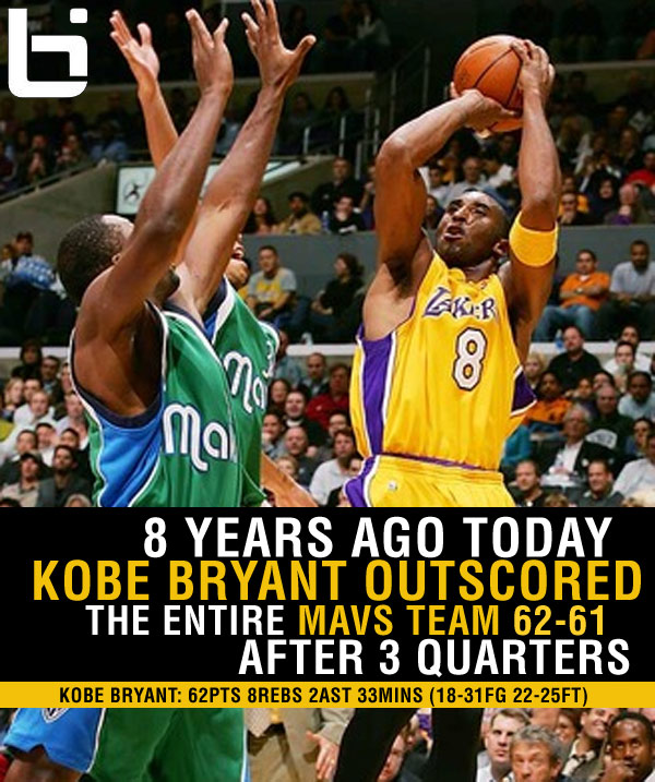 2005: Kobe outscored the entire Mavs team 62-61 after 3 quarters